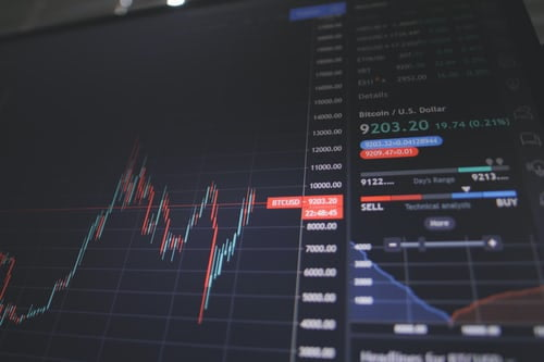 What Is Share Market